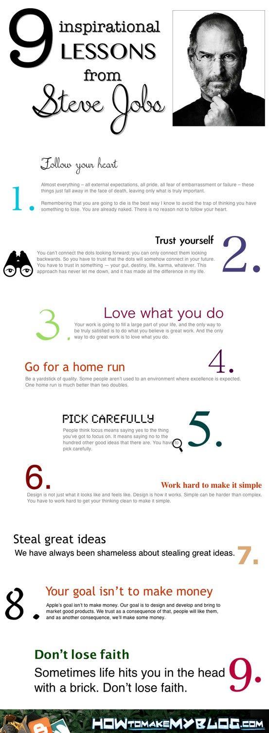 Description. 9 Inspirational Lessons ...